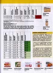 Faksimile aus Kapitel Pflanzenmedizin im Test